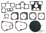 """STEELCORE"" COATED METAL GASKETS FROM JAMES GASKETS"
