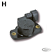 MAP SENSORS AND REPLACEMENT PARTS FOR ELECTRONIC FUEL INJECTION